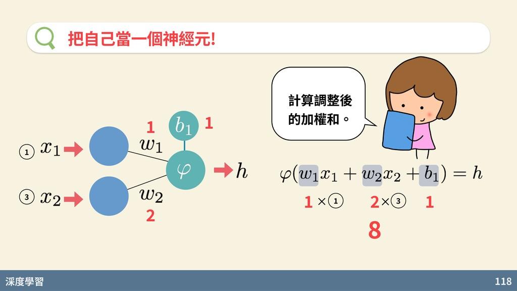度學習 118 把⾃⼰當⼀個神經元! 計算調整後 的加權和。 × ×