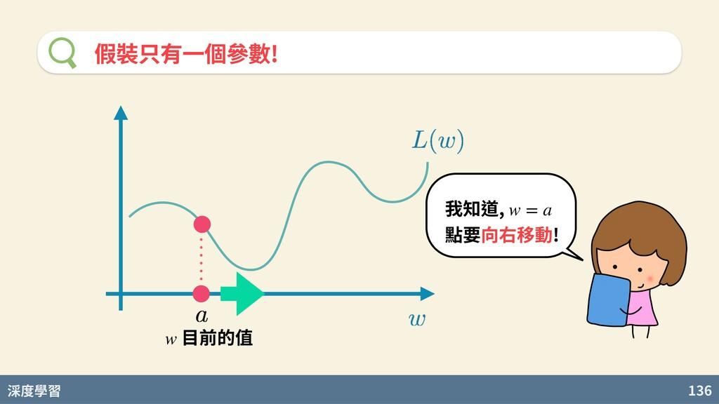 度學習 136 假裝只有⼀個參數! ⽬前的值 w 我知道, 點要向右移動! w = a