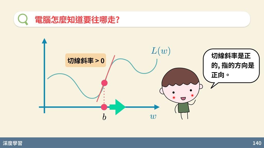 度學習 140 電腦怎麼知道要往哪⾛? 切線斜率 > 0 切線斜率是正 的, 指的⽅向是 正向。