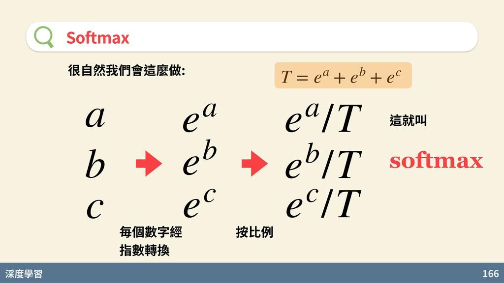 度學習 166 Softmax a b c 很⾃然我們會這麼做: ea eb ec 毎個數字經...