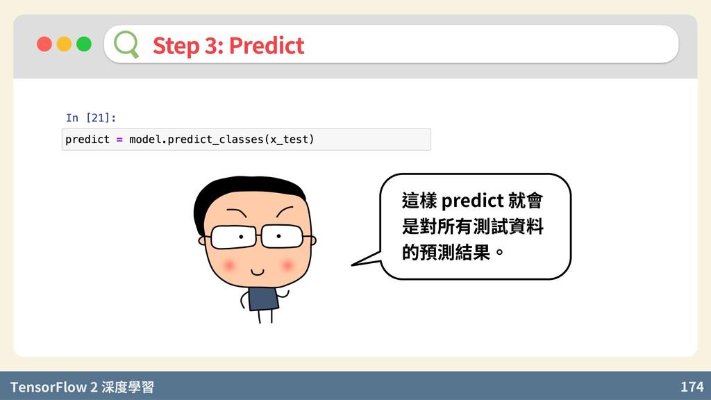 TensorFlow 2 度學習 174 Step : Predict 這樣 predict ...