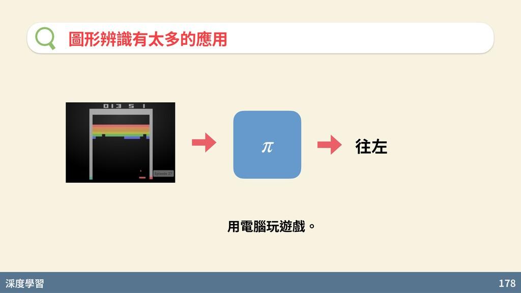 度學習 178 圖形辨識有太多的應⽤ π 往左 ⽤電腦玩遊戲。