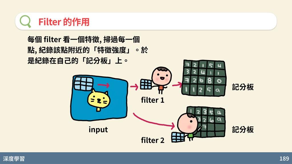 度學習 189 Filter 的作⽤ 每個 filter 看⼀個特徵, 掃過每⼀個 點, 紀錄該...