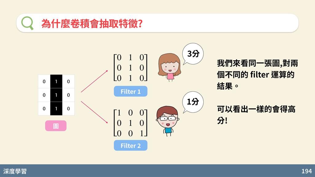 度學習 194 為什麼卷積會抽取特徵? [ 0 1 0 0 1 0 0 1 0 ] 0 1 0...