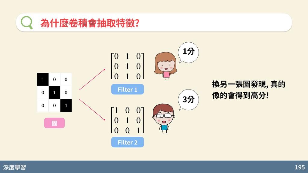 度學習 195 為什麼卷積會抽取特徵? [ 0 1 0 0 1 0 0 1 0 ] 1 0 0...