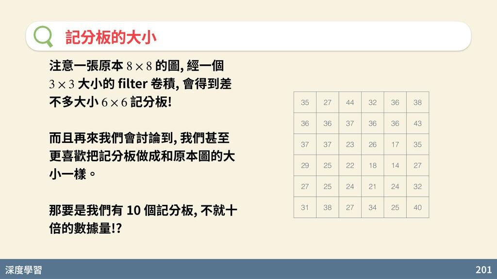 度學習 201 記分板的⼤⼩ 注意⼀張原本 的圖, 經⼀個 ⼤⼩的 filter 卷積, 會得到...