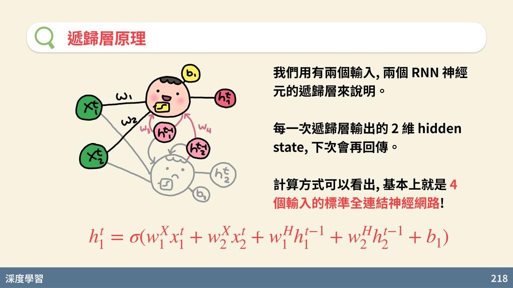 度學習 218 遞歸層原理 ht 1 = σ(wX 1 xt 1 + wX 2 xt 2 + ...