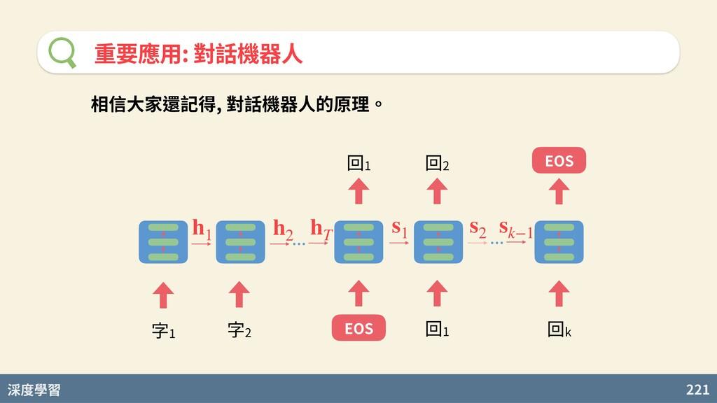 度學習 221 重要應⽤: 對話機器⼈ 字1 字2 回1 EOS 回1 回2 回k EOS 相...