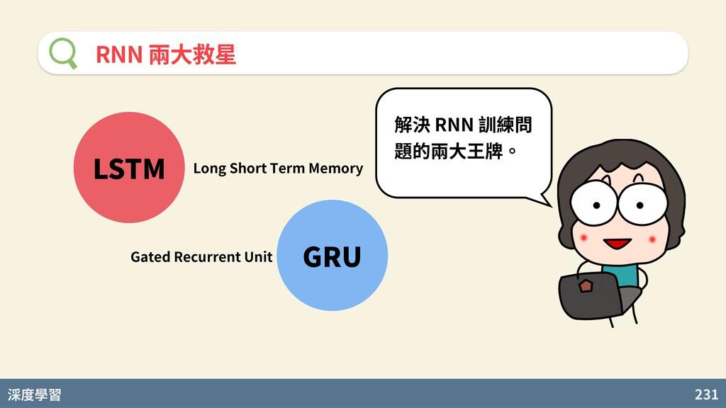 度學習 231 RNN 兩⼤救星 LSTM GRU Long Short Term Memor...
