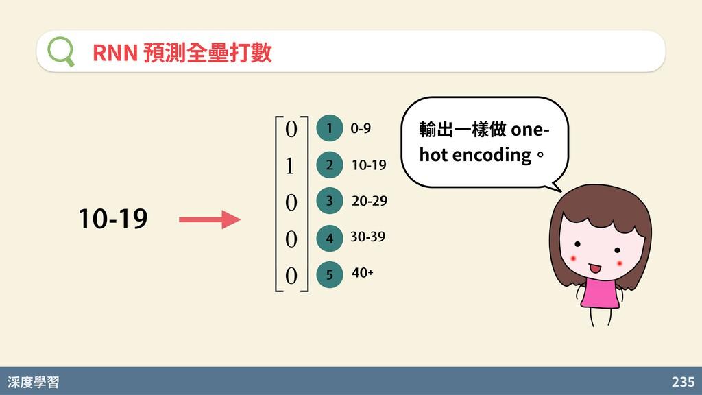 度學習 235 RNN 預測全壘打數 1 3 2 4 5 10-19 0 1 0 0 0 ⎡ ...