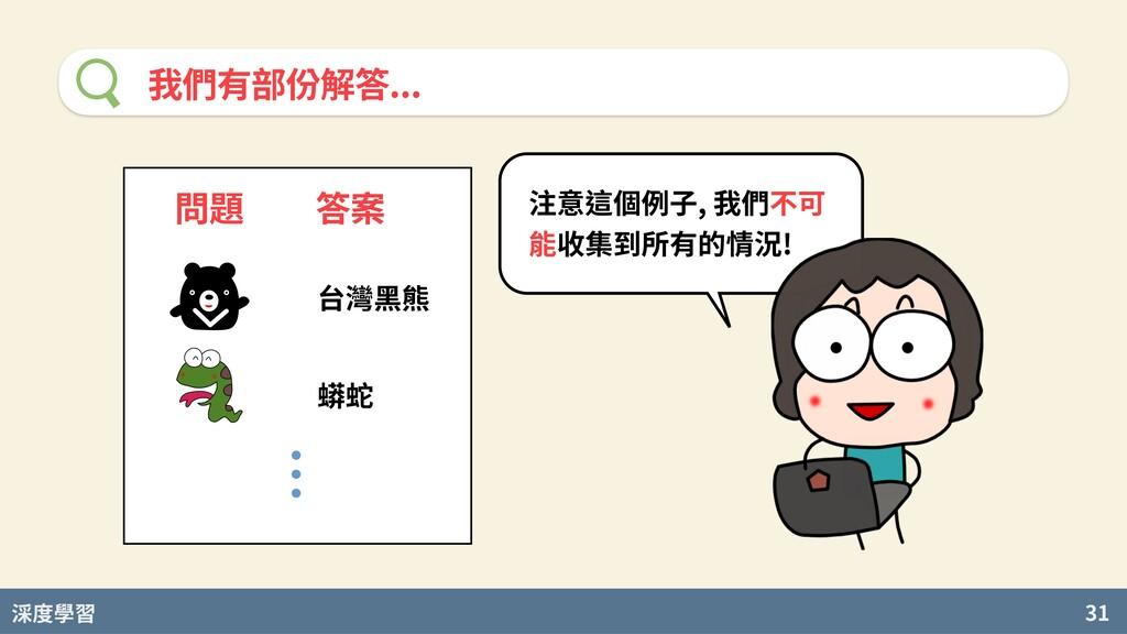 度學習 31 我們有部份解答... 問題 答案 台灣⿊熊 蟒蛇 注意這個例⼦, 我們不可 能收...