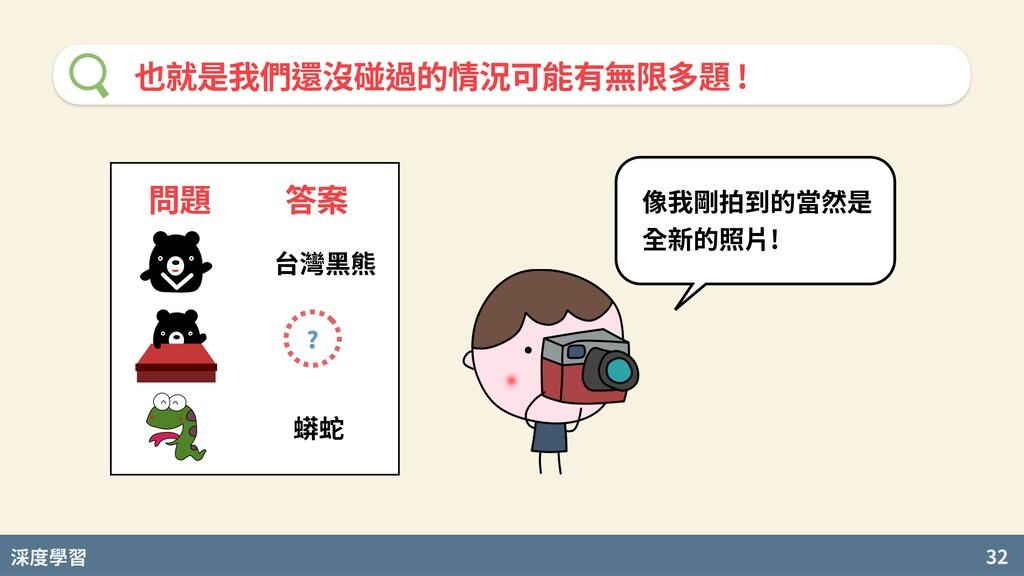 度學習 32 也就是我們還沒碰過的情況可能有無限多題 ! 問題 答案 台灣⿊熊 蟒蛇 ? 像我...