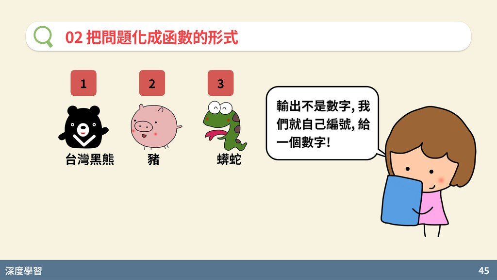 度學習 45 02 把問題化成函數的形式 台灣⿊熊 豬 蠎蛇 輸出不是數字, 我 們就⾃⼰編號...