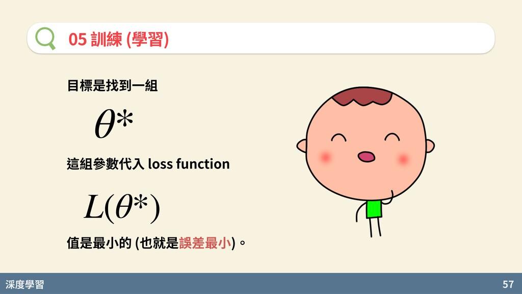 度學習 57 05 訓練 (學習) ⽬標是找到⼀組 θ* 這組參數代⼊ loss functi...