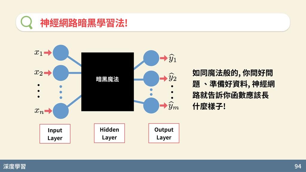 度學習 94 神經網路暗⿊學習法! Hidden Layer Output Layer Inp...