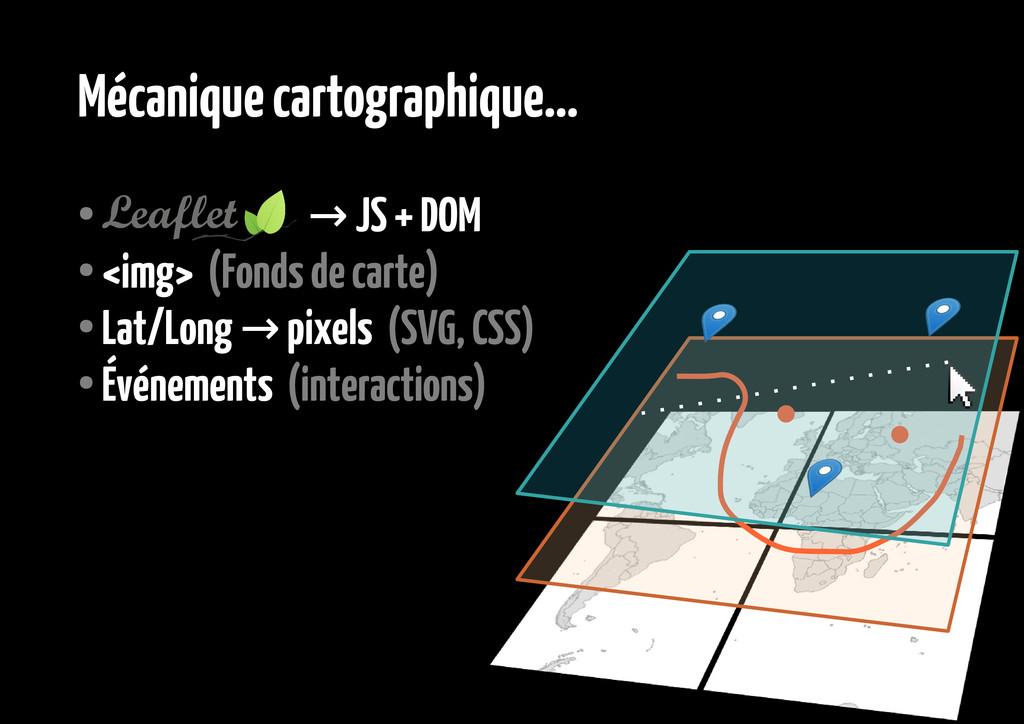Mécanique cartographique... ● →JS + DOM ● <img>...