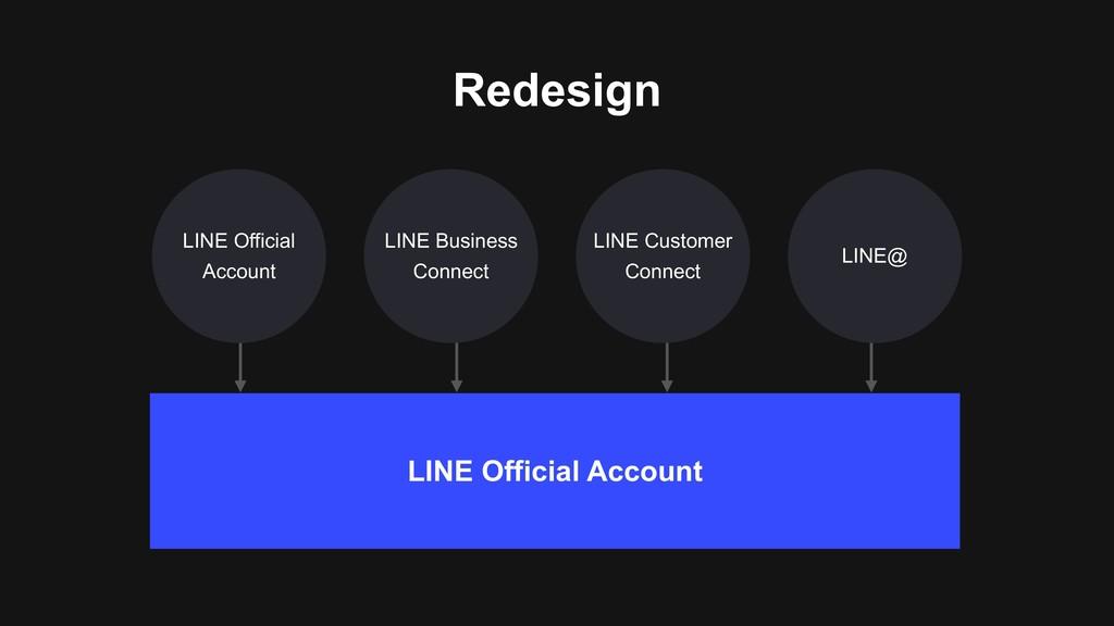 LINE Official Account LINE Official Account LIN...