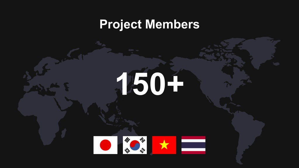 150+ Project Members