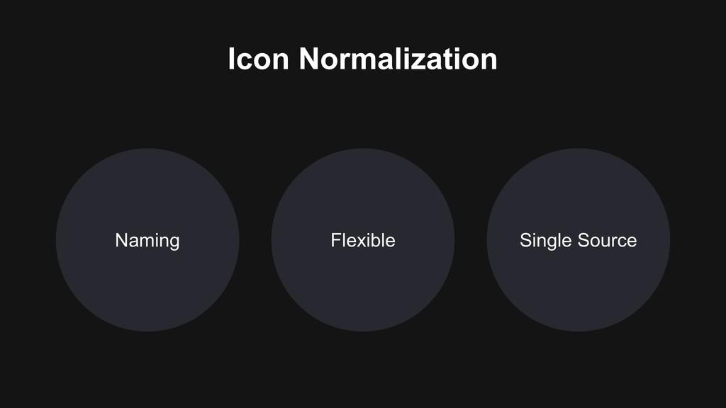 Naming Single Source Flexible Icon Normalization