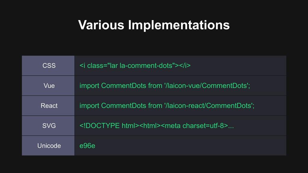 "Various Implementations CSS <i class=""lar la-co..."