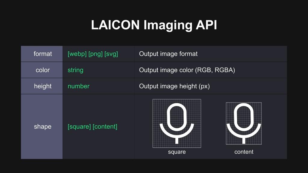 format [webp] [png] [svg] Output image format c...