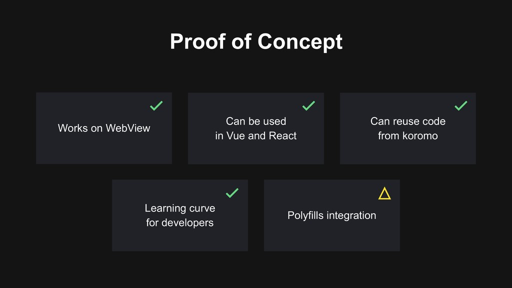 Can be used in Vue and React Polyfills integrat...
