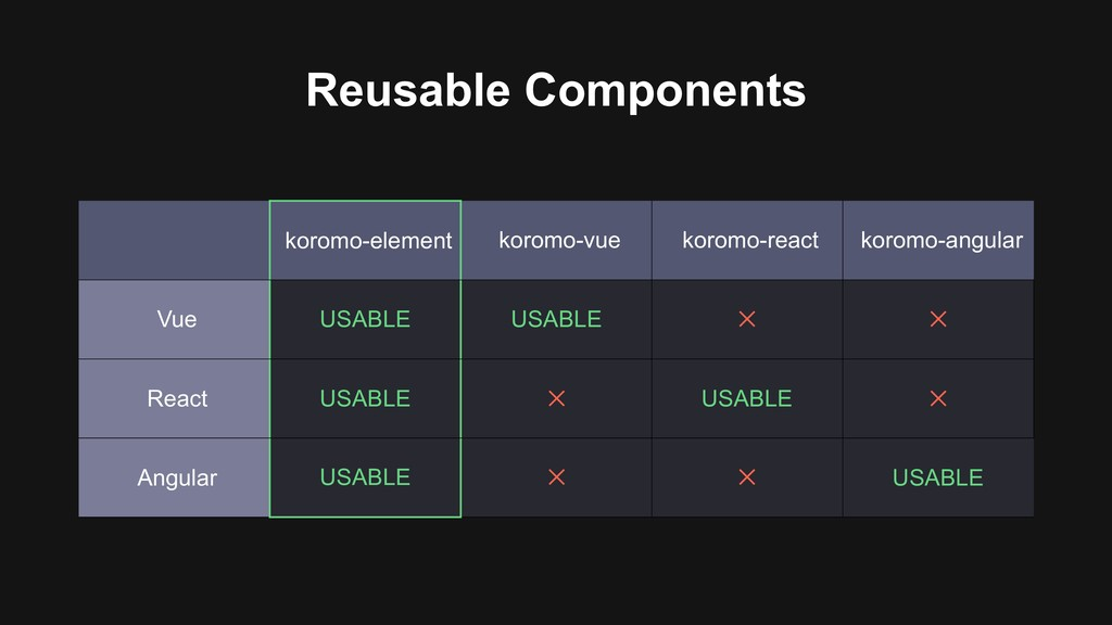 koromo-element koromo-vue koromo-react koromo-a...