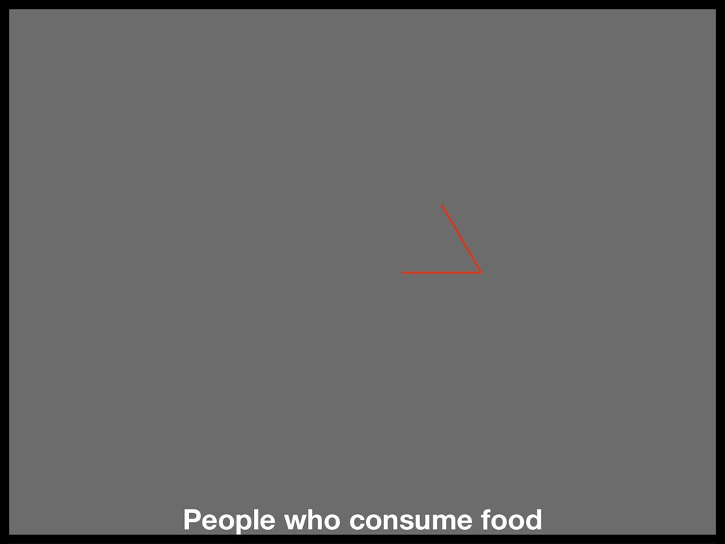People who consume food