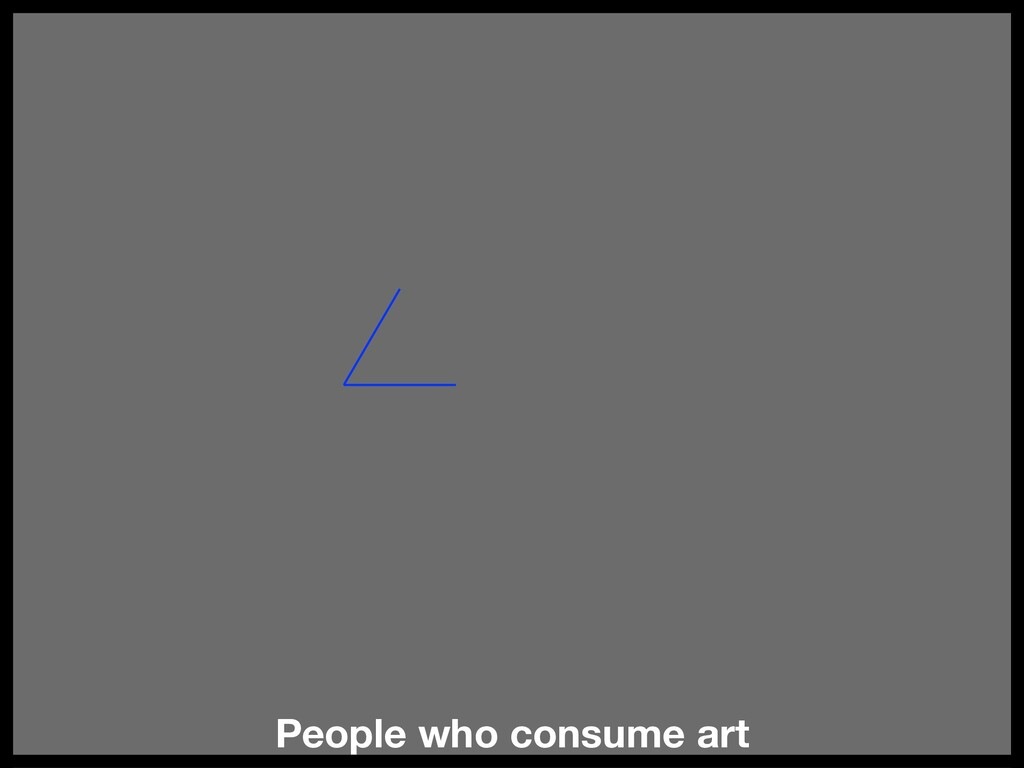People who consume art