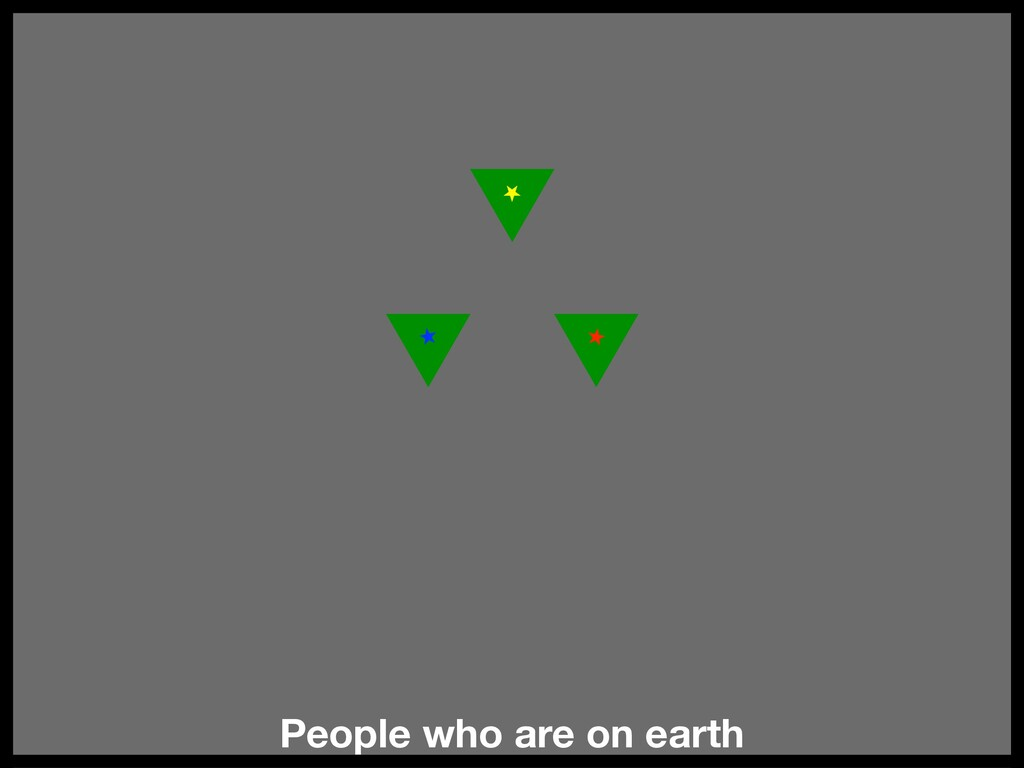 People who are on earth