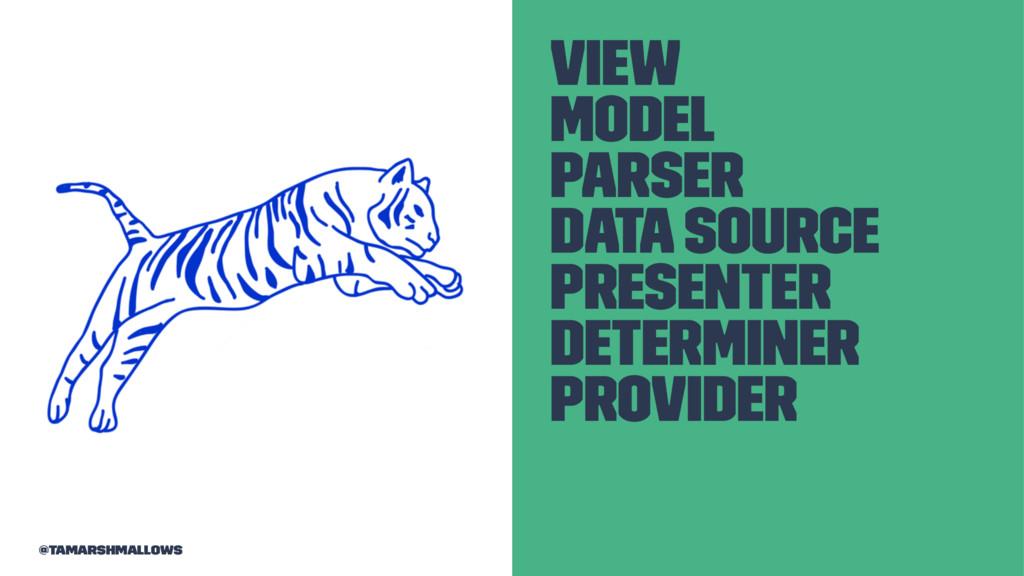 View Model Parser Data Source Presenter Determi...