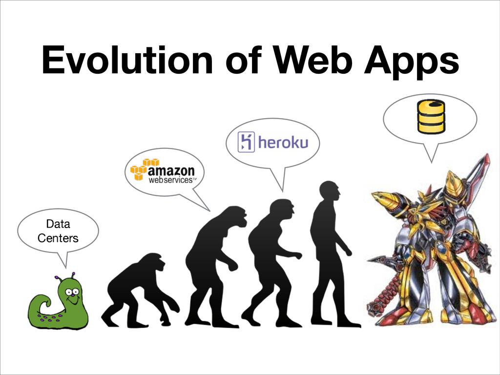 Evolution of Web Apps Data Centers