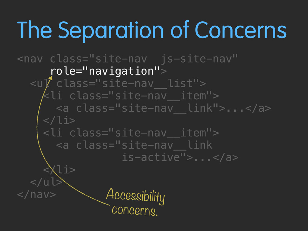 "The Separation of Concerns <nav class=""site-nav..."
