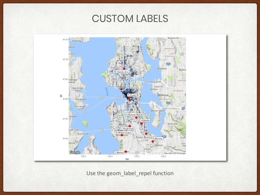 CUSTOM LABELS Use the geom_label_repel function
