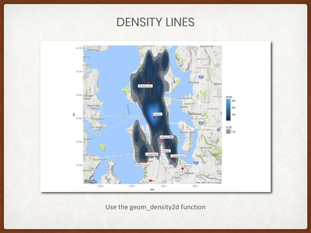 DENSITY LINES Use the geom_density2d function