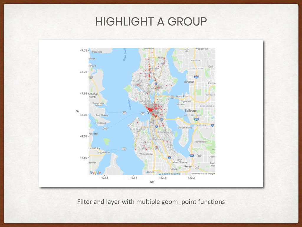 HIGHLIGHT A GROUP Filter and layer with multipl...