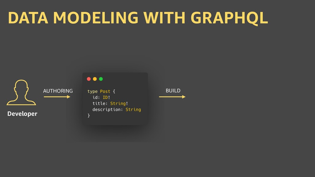 DATA MODELING WITH GRAPHQL Developer AUTHORING ...