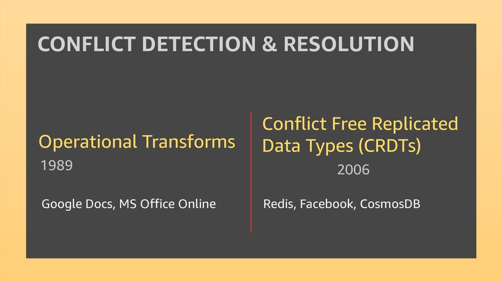 Conflict Free Replicated Data Types (CRDTs) Oper...