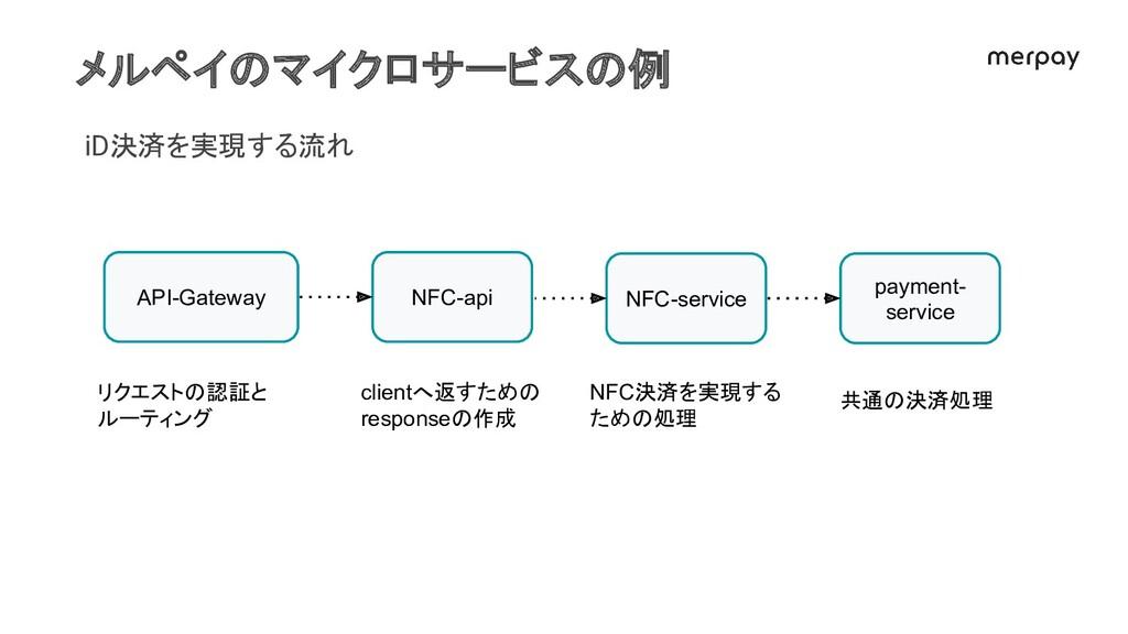 メルペイのマイクロサービスの例 iD決済を実現する流れ API-Gateway NFC-api...