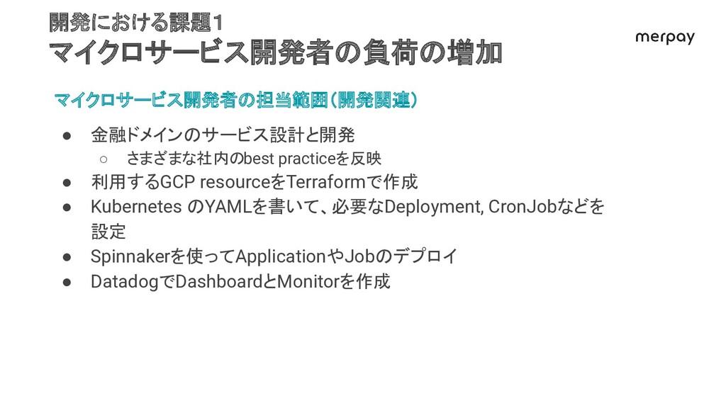 開発における課題1 マイクロサービス開発者の負荷の増加 マイクロサービス開発者の担当範囲(開発...