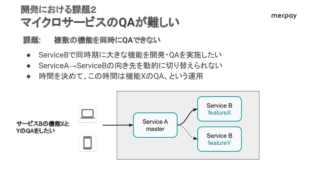 課題: 複数の機能を同時にQAできない ● ServiceBで同時期に大きな機能を開発・QAを...