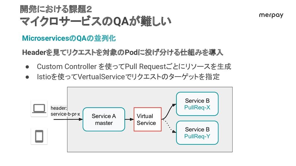MicroservicesのQAの並列化 Headerを見てリクエストを対象のPodに投げ分け...