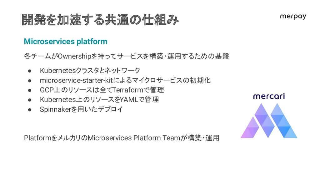 開発を加速する共通の仕組み Microservices platform 各チームがOwner...