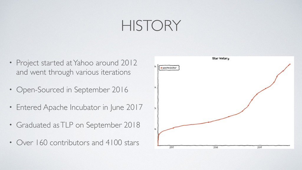 HISTORY • Project started at Yahoo around 2012 ...