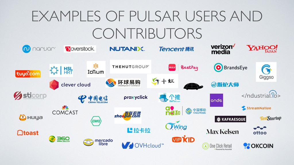 EXAMPLES OF PULSAR USERS AND CONTRIBUTORS