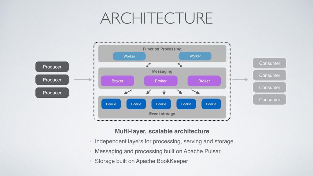 ARCHITECTURE Multi-layer, scalable architecture...
