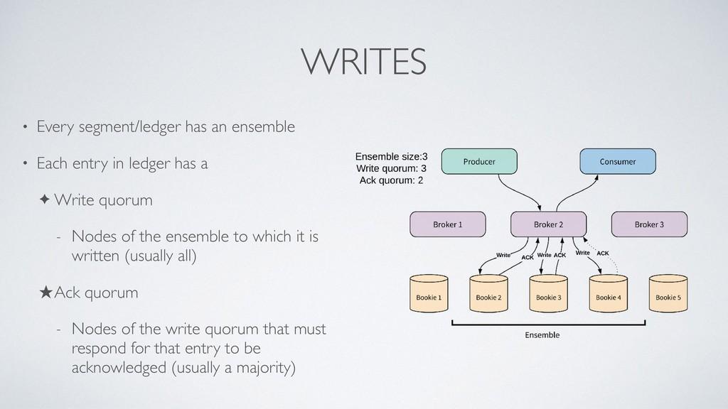 WRITES • Every segment/ledger has an ensemble •...