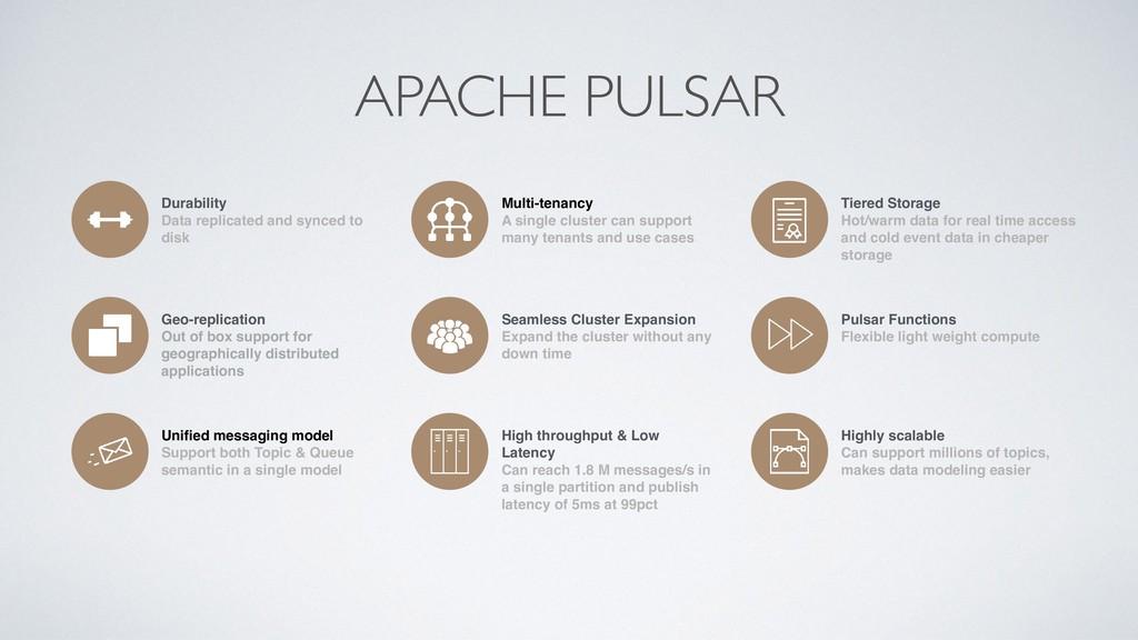 APACHE PULSAR Multi-tenancy A single cluster ca...