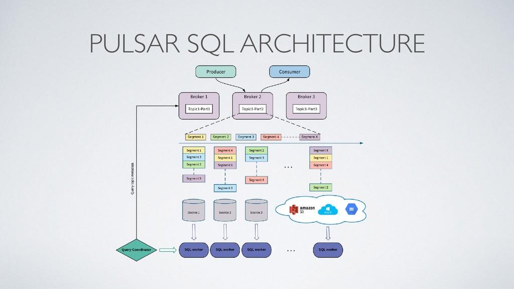 PULSAR SQL ARCHITECTURE