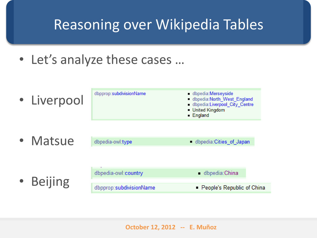 Reasoning over Wikipedia Tables • Let's analyze...